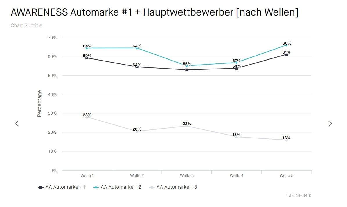 Tracking_Awareness-Chart_DE