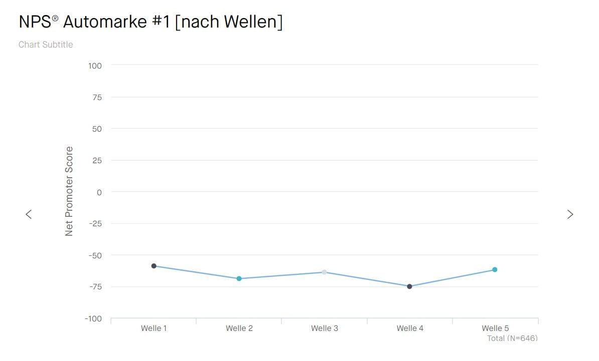 Tracking_NPS-Chart_DE