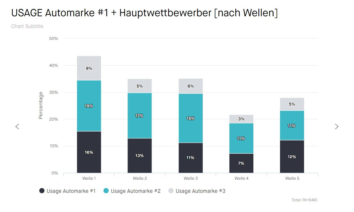 Tracking_Usage-Chart_DE