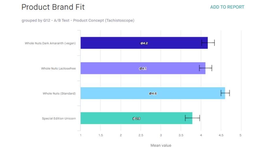 AB_Test_Product Brand Fit_EN