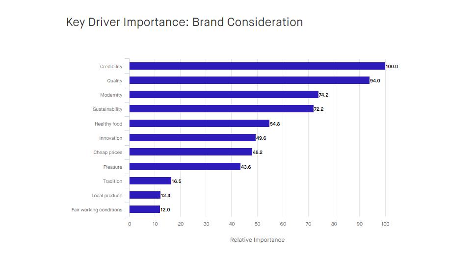 Key Driver Analysis_Importance_EN