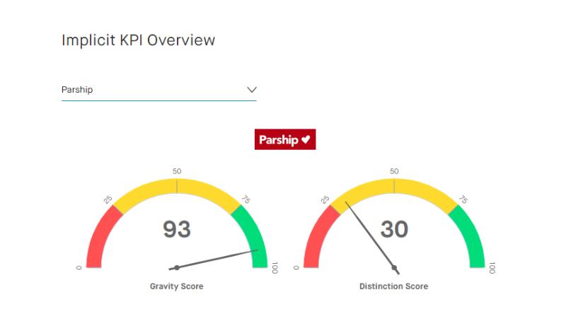 MAT_KPI chart_DE