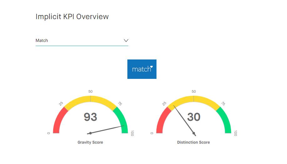 MAT_KPI chart_EN