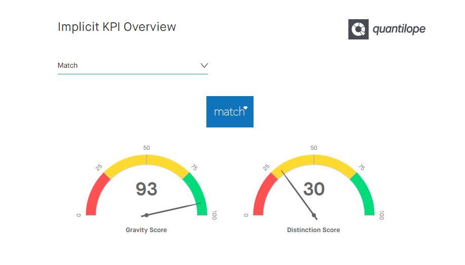 Mat Kpi Chart Screen En Png