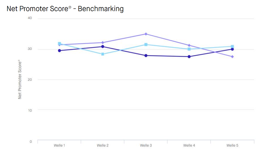 NPS_Tracking_Benchmarking2