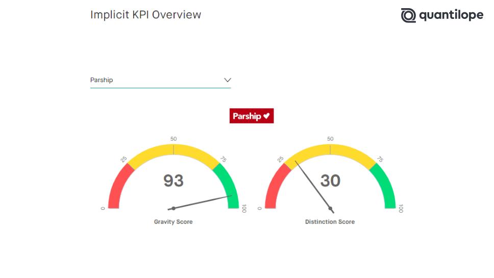 MAT_KPI-chart_DE