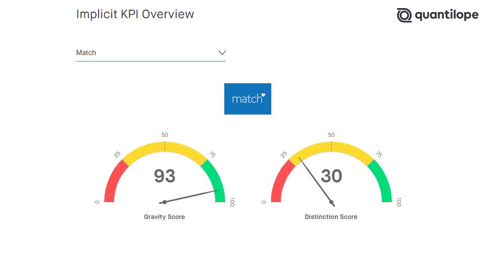 MAT_KPI_chart_EN