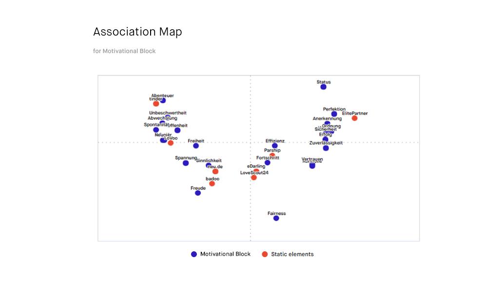 mat-association-map-de