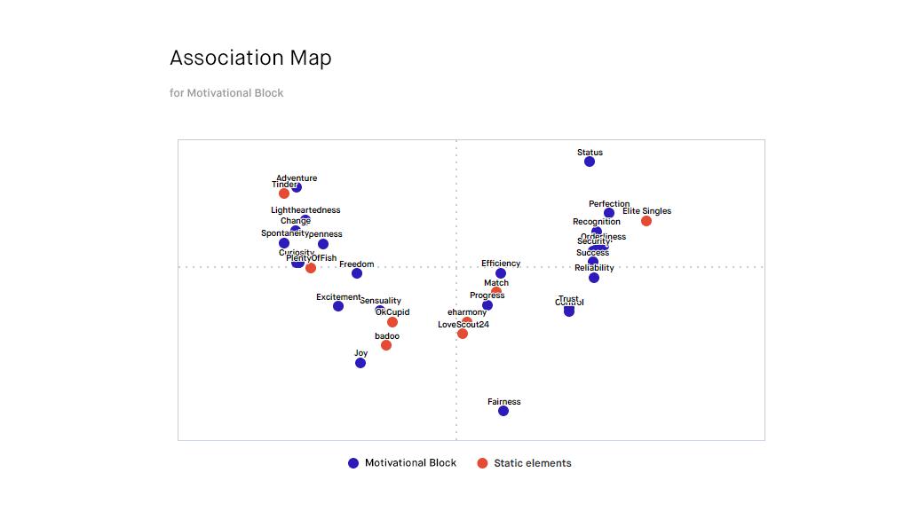 mat-association-map-en