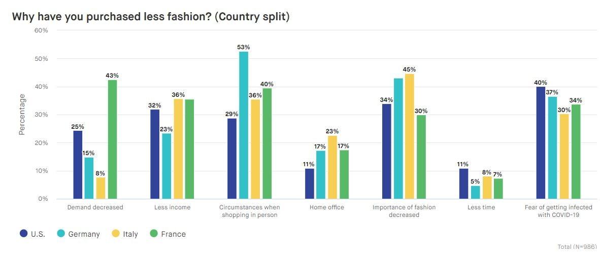 Less-fashion-reasons-1