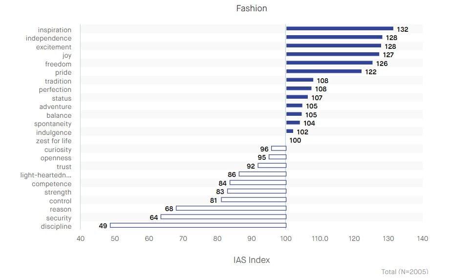 Motivational-map-Fashion-1-1