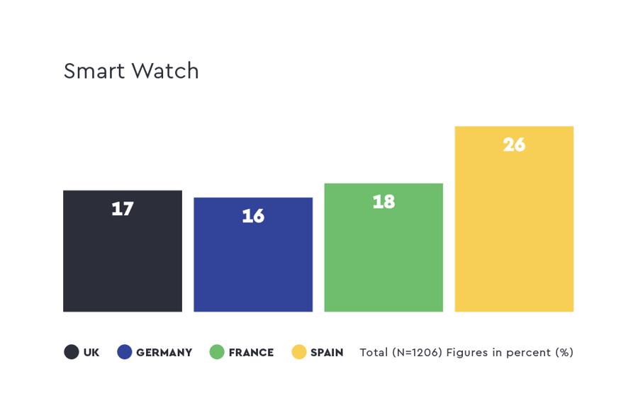 quantilope-ce-smartwatch-en