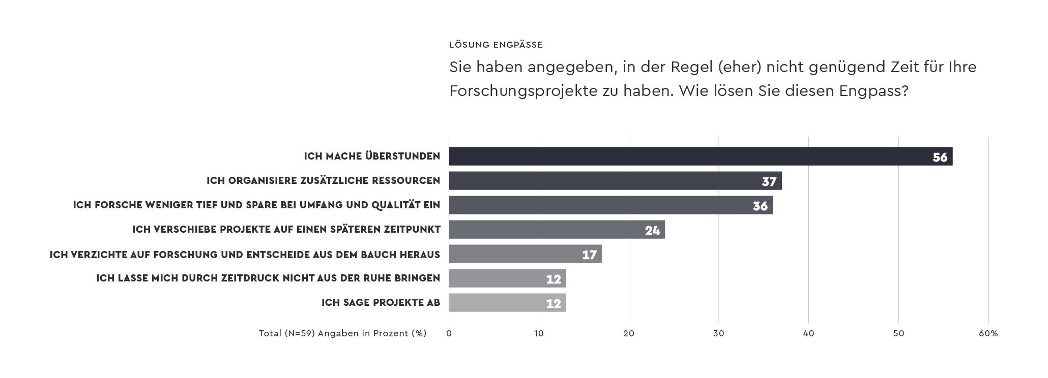 insights-report-2021-engpaesse
