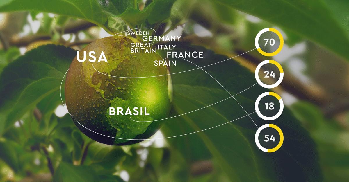 quantilope-multi-country-sustainability